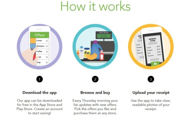 FOUR Money Saving Apps for Groceries!