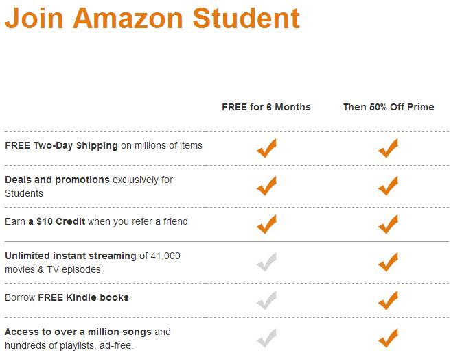 how to cancel amazon prime student free trial
