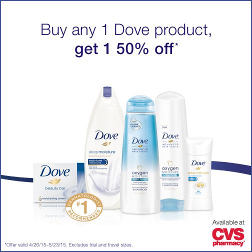 CVS Dove beauty Story