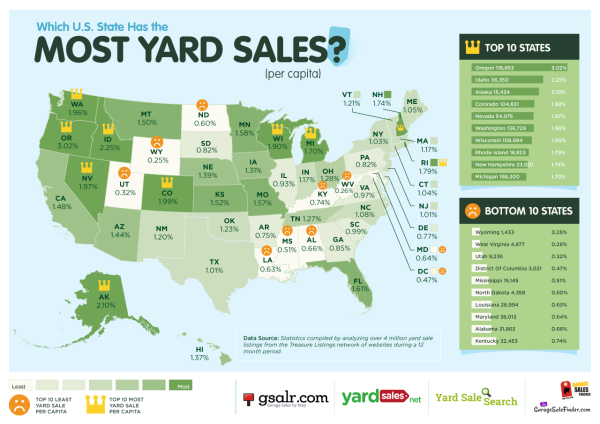 yard sale map by state